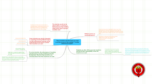 "Mind Map: ""How inventions and discoveries are used is not the concern of the scientist."" To what extent do you agree?"