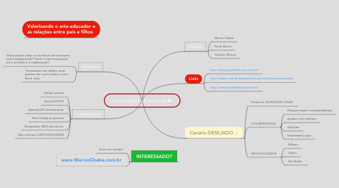 Mind Map: Festas Infantis Educativas