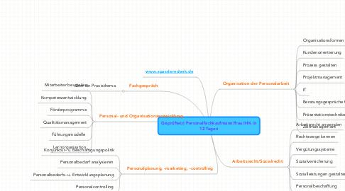 Mind Map: Geprüfte(r) Personalfachkaufmann/frau IHK in 12 Tagen
