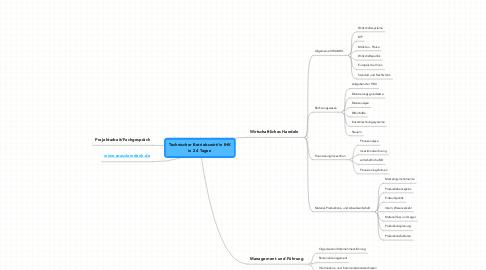 Mind Map: Technischer Betriebswirt/in IHK in 24 Tagen