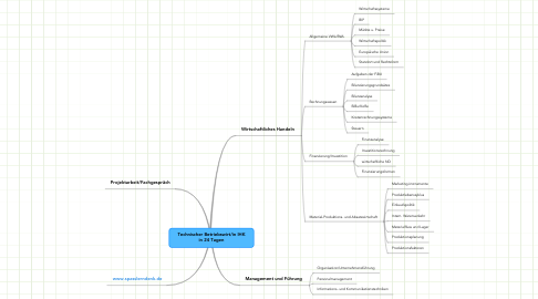 Mind Map: Technischer Betriebswirt/in IHKin 24 Tagen