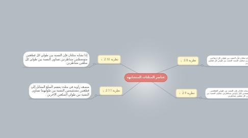 Mind Map: عناصر المثلثات المتشابهة