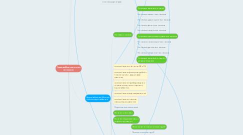 Mind Map: Главная/Монтаж систем отопления