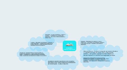 Mind Map: DOMÍNIOS MORFOCLIMÁTICOS!