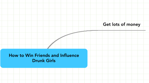 Mind Map: How to Win Friends and Influence Drunk Girls