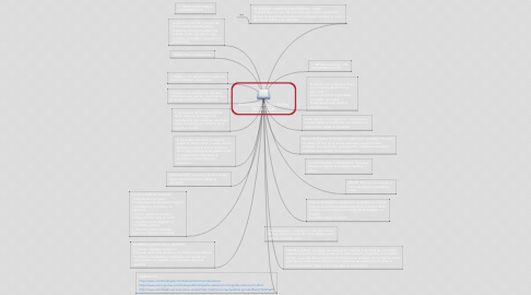 Mind Map: BENEFICIOS DE UNA BUENA REDACCIÓN