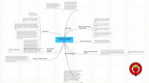 Mind Map: 11. Examine the implications of cloning for the human race.