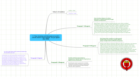 """Mind Map: 2. """"How inventions and discoveries are used isnot the concern of the scientist."""" Do you agree?(Nov 2004)"""