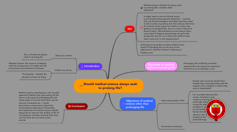 Mind Map: Should medical science always seek