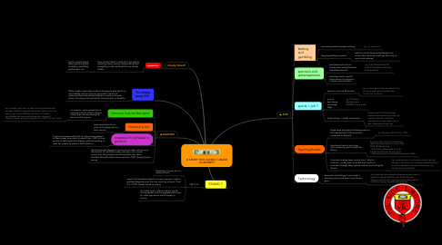 Mind Map: IS SPORT TOO CLOSELY LINKED TO MONEY?