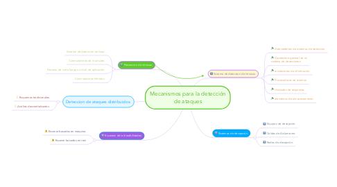Mind Map: Mecanismos para la detección de ataques