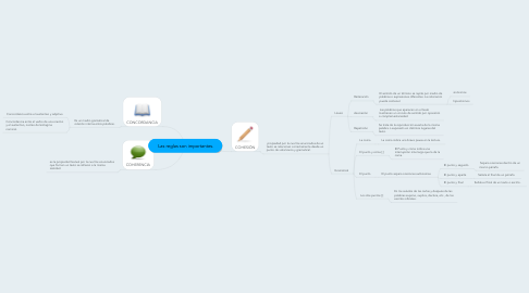 Mind Map: Las reglas son importantes.