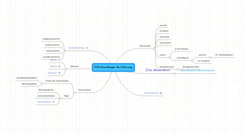 Mind Map: PFK/Grundlagen der Führung