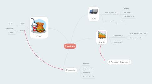 Mind Map: Foodtruck