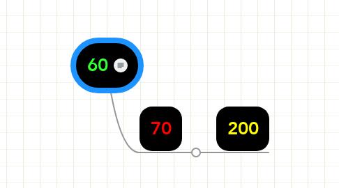Mind Map: 60