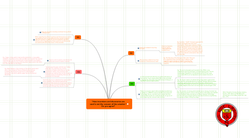 "Mind Map: ""How inventions and discoveries are