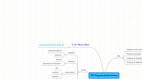 Mind Map: PFK/Vorgesetztenbeurteilung