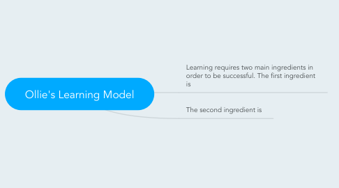 Mind Map: Ollie's Learning Model