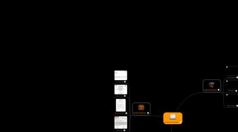 Mind Map: Textos Funcionales.