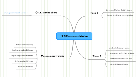 Mind Map: PFK/Motivation, Maslow