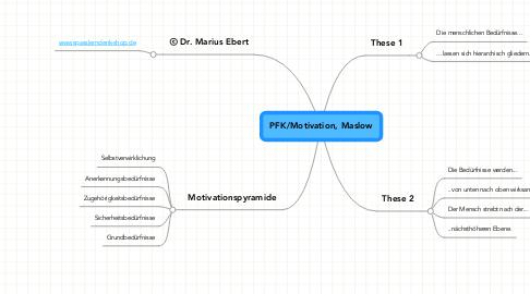 Mind Map: PFK/Motivation, Maslow