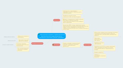 Mind Map: «Организация игровой  и соревновательной деятельности как средство развития  мотивации к занятиям пулевой стрельбой»