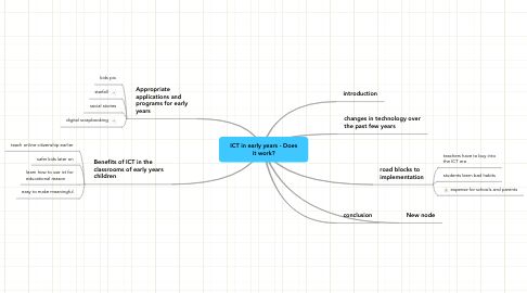 Mind Map: ICT in early years - Does it work?