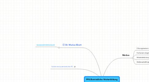 Mind Map: PFK/Betriebliche Weiterbildung