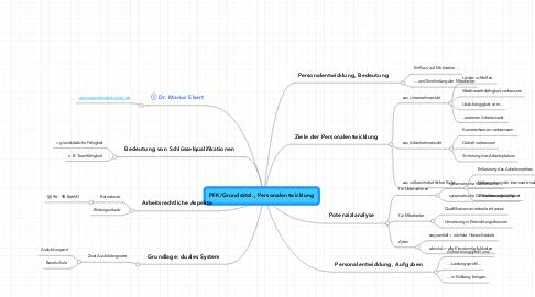 Mind Map: PFK/Grundsätzl., Personalentwicklung