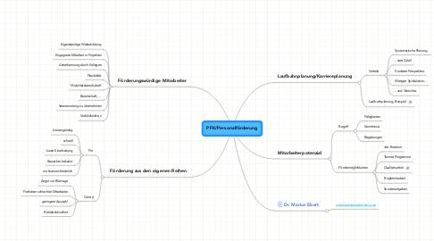 Mind Map: PFK/Personalförderung