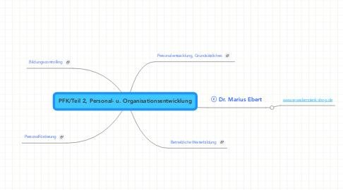 Mind Map: PFK/Teil 2, Personal- u. Organisationsentwicklung