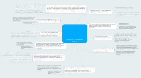 Mind Map: Introduccion al Procesamiento de Datos