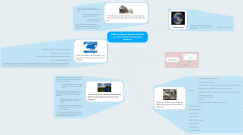 Mind Map: What are Natural Hazards and how can we minimise the potential impacts?