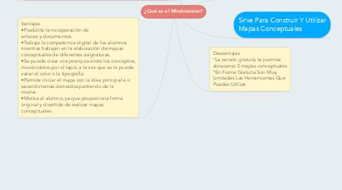 Mind Map: ¿Qué es el Mindmeister?