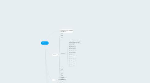 Mind Map: Skillman.eu