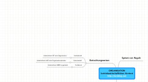 Mind Map: ORGANISATION betriebswirtschaftlichen Kontext http://lernblog.net
