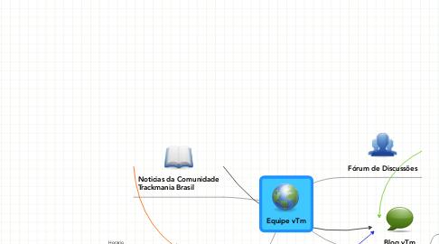 Mind Map: Equipe vTm