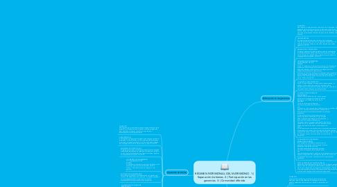 Mind Map: RÉGIMEN PATRIMONIAL DEL MATRIMONIO. 1-) Separación de bienes. 2-) Participación en las ganancias. 3-) Comunidad diferida.
