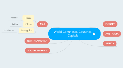 Mind Map: World Continents, Countries, Capitals