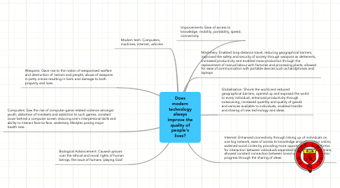 Mind Map: Does
