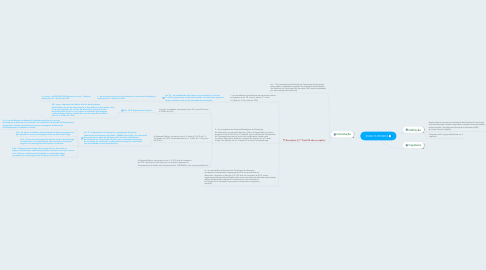 Mind Map: IN 04 11/09/2014