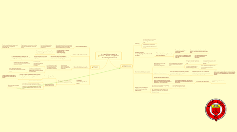 Mind Map: Is a world dominated by science a dream or nightmare for future generations?