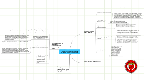 Mind Map: 24. How can modern technology