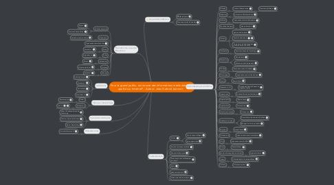 Mind Map: Pour le grand public, où trouver des informations médicales de qualité sur Internet? - Auteur: Jean Gabriel Jeannot