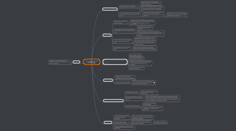 Mind Map: Innovative uses of Technology