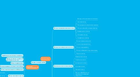 Mind Map: Методи и способи на АСД
