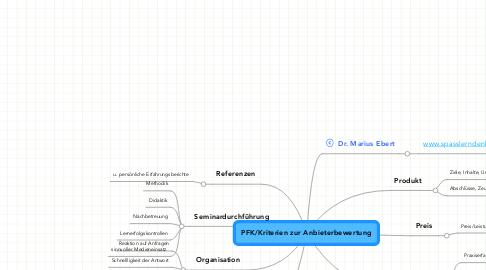 Mind Map: PFK/Kriterien zur Anbieterbewertung