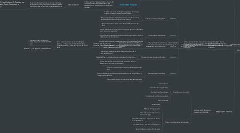 Mind Map: Como Ser um Afiliado de Sucesso - Criando Um Blog de Negócios Que o Google Ama?