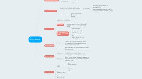 Mind Map: Mecanismos para la detección de ataques e intrusos