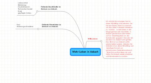 Mind Map: Mehr Leben in Asbach